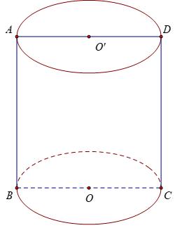 luyện tập các bài toán tính diện tích hình trụ tròn