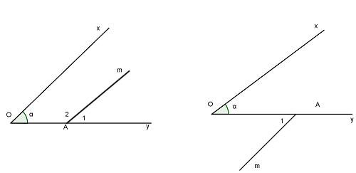 lý thuyết và cách giải đường thẳng song song