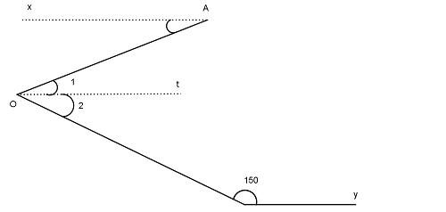 dấu hiệu nhận biết hai đường thẳng song song