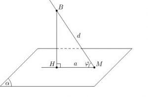 đườngt hẳng cắt mặt phẳng với định nghĩa hình chiếu